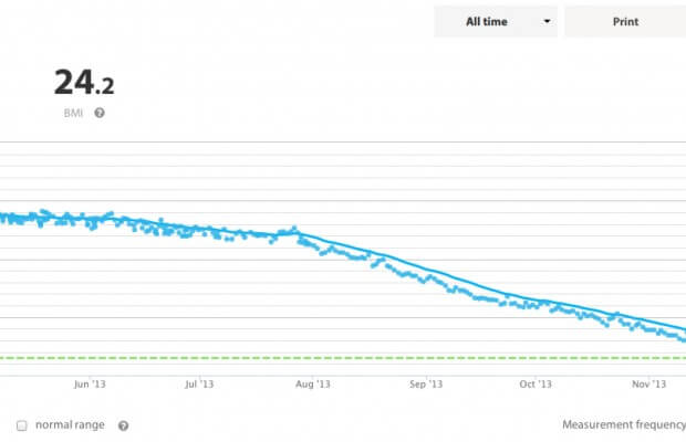 I lost over 27kg in 8 months